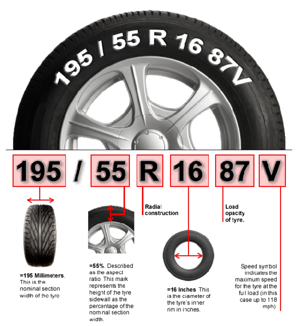 tyre-information